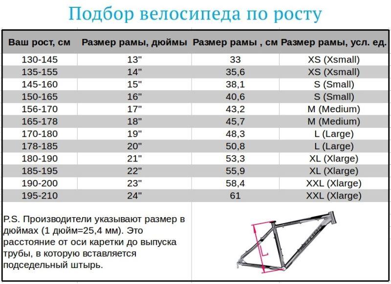 http://stels-ekb.ru/images/upload/a_88043_94529.jpg